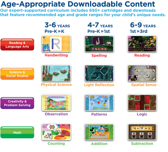 Age Appropriate Downloads